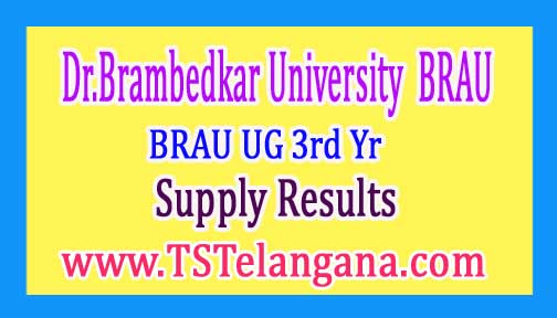 BRAU UG 3rd Yr Supply Results 2017