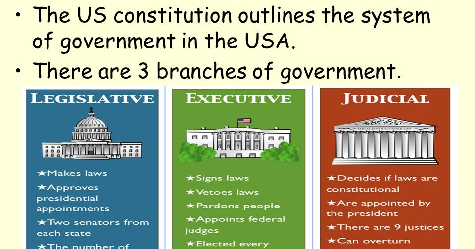 role of the united states government in Federal government of the united states governments have played an important part in shaping air transportation this role began as early as 1783, when the king of france summoned the montgolfier brothers to demonstrate their balloon.