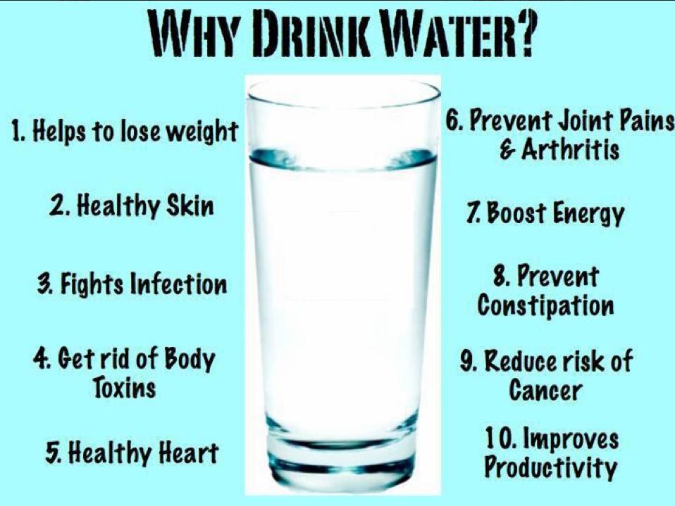 IN KETOSIS - DRINK MORE WATER
