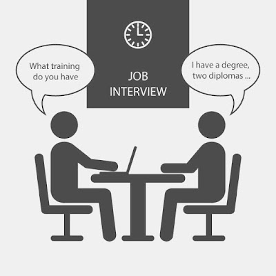 Wawancara Kerja Bahasa Inggris