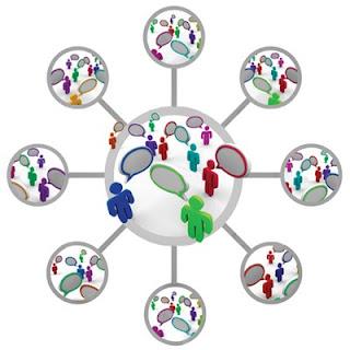 How to Increase facebook interaction- Create a viral posr on facebook