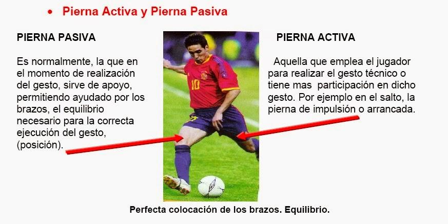 El Portero Del Fútbol Golpeó El Ejemplo Del Vector Del: EL FUTBOL ES GLOBAL By Luis M Hernández: Técnica Y Tareas