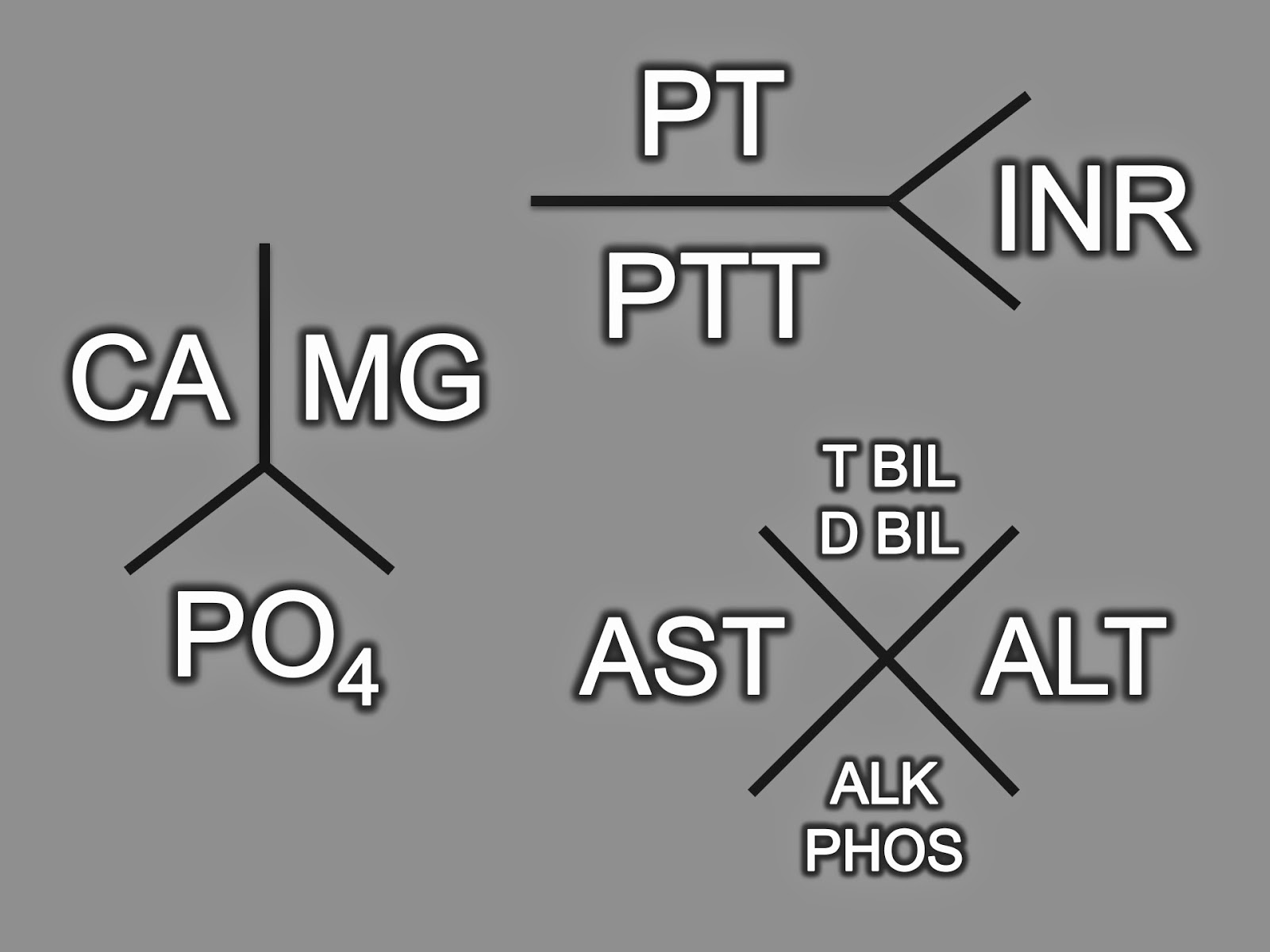 cbc lab diagram