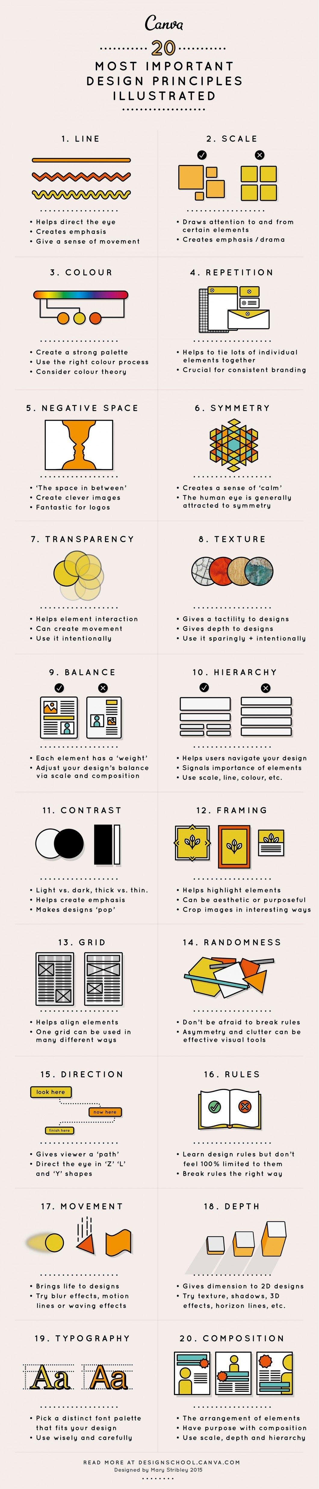 Design Elements & Principles - #infographic