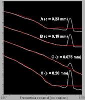 Fourier%Bspectra