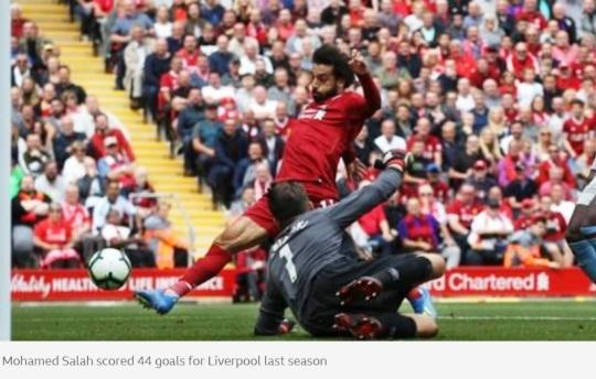 Salah, Mane & Sturridge on target as Liverpool beat West Ham 4-0