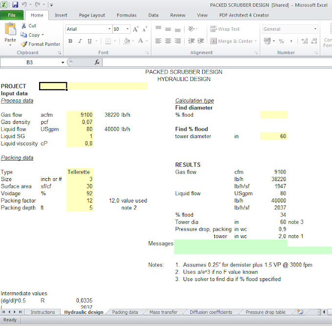 PACKED SCRUBBER DESIGN Free download as Excel