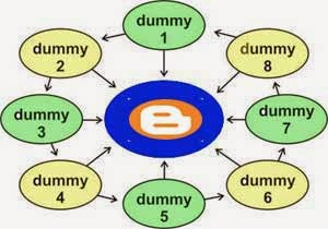 Backlink Blog Dummy Blogspot