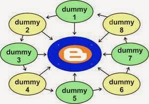 Backlink Blog Dummy Blogspot