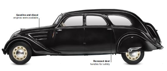 classic-cars, Peugeot,