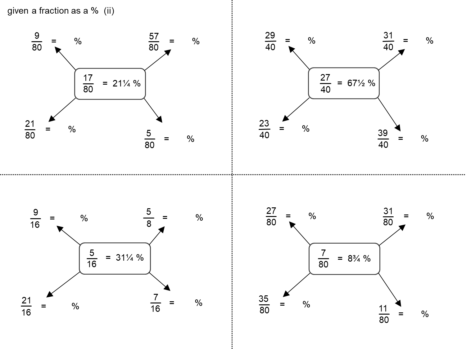 Median Don Steward Mathematics Teaching Fractions To Percentages