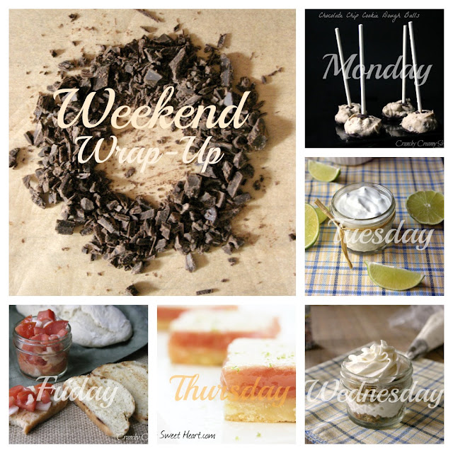 weekend+wrap up+collage+1 Weekend Wrap Up
