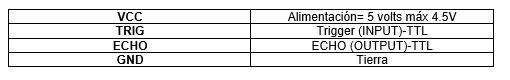 Arduino: SENSOR ULTRASÓNICO HC-SR04