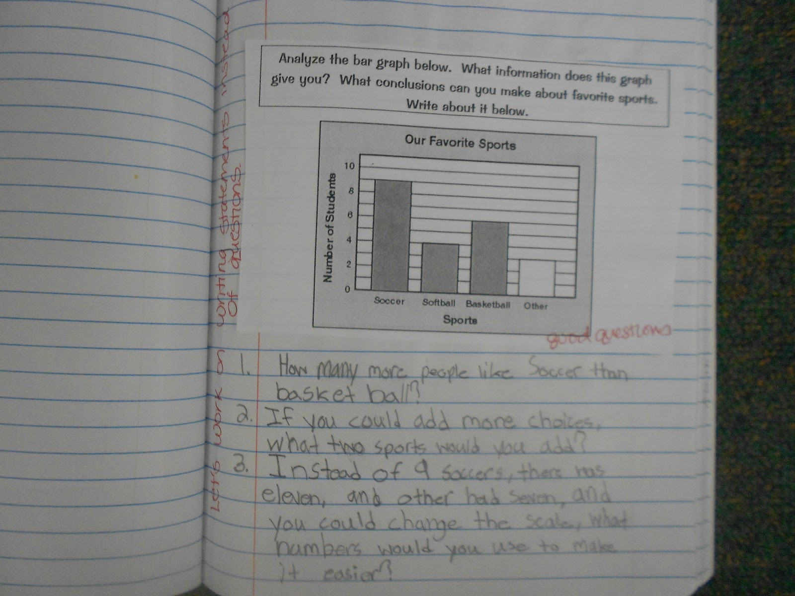 Third Grade Thinkers Effective Math Instruction And Journaling