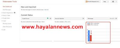 Cara daftar dan submit sitemap blog ke google webmaster tools