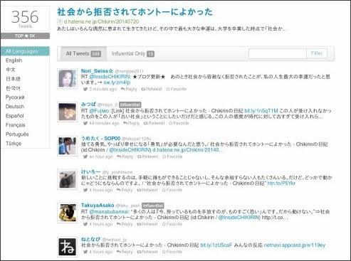 http://topsy.com/trackback?url=http://d.hatena.ne.jp/Chikirin/20140720