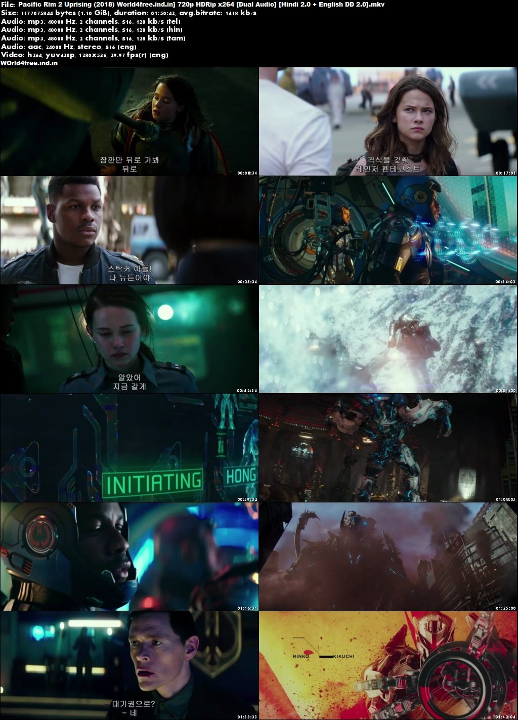 Pacific Rim: Uprising 2018 world4free.ind.in HDRip 720p Hindi Movie Download