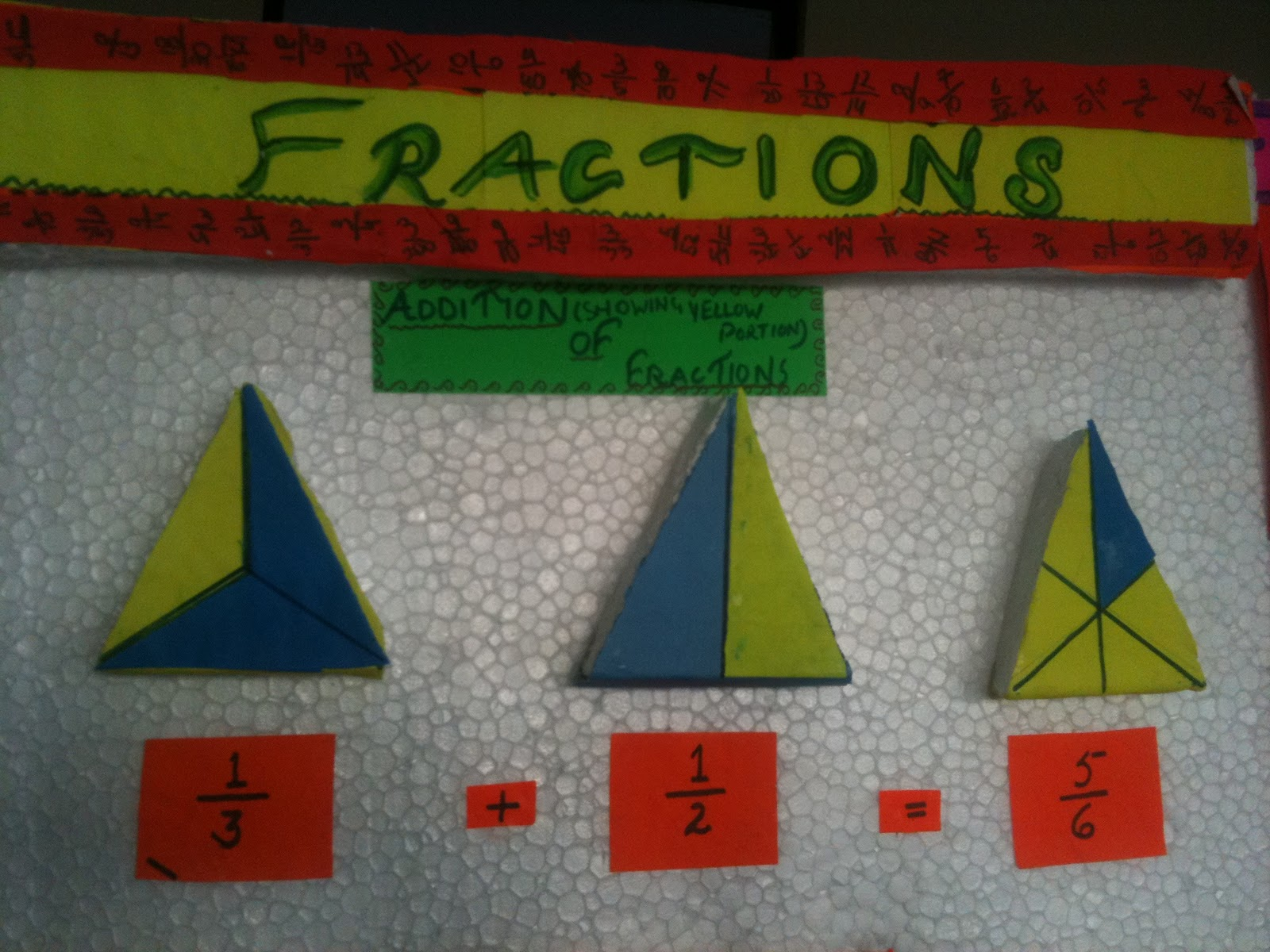 Maths Project For Class 10 Exhibition
