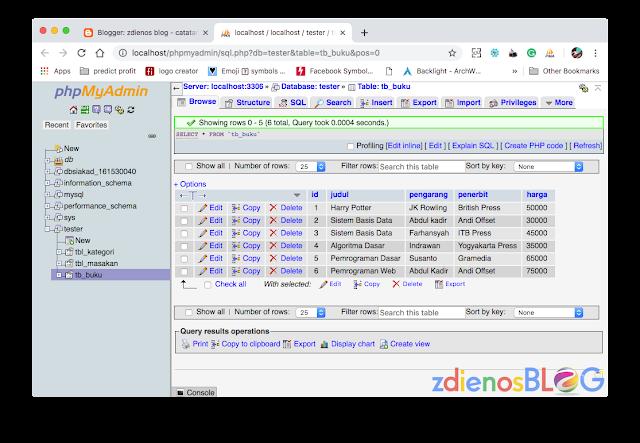 Memperbaiki Error Non Aggregated Column MySQL 5.7