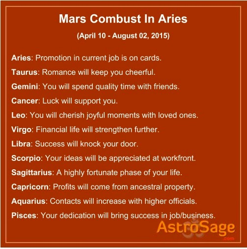 Mars combust in Aries will affect your life.