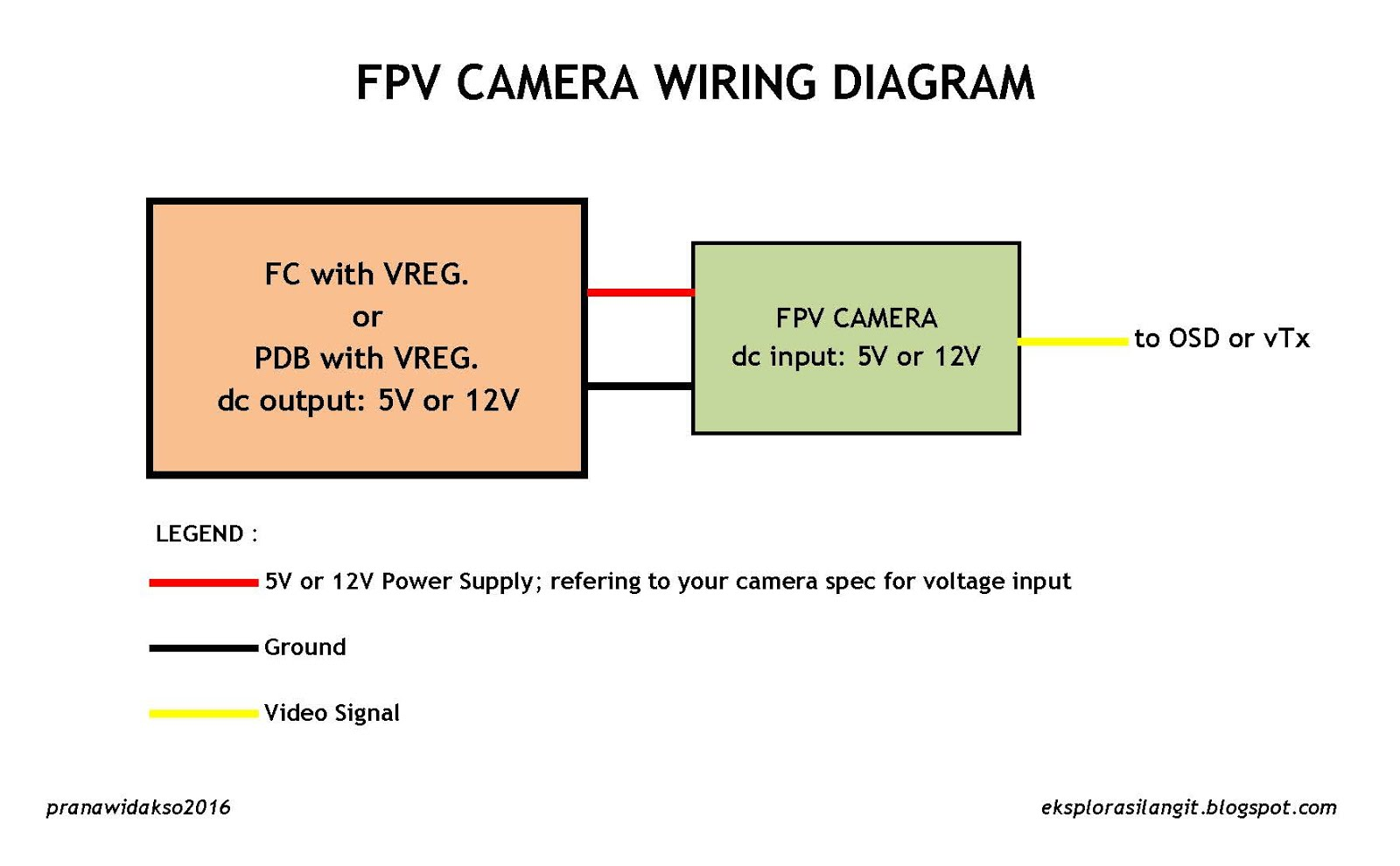 wiring diagram for a 40 car from macvp s website maybe the wire30amp125voltplugwiringdiagram30ampplugwiringdiagram30amp 9 6 rh 9 6 exclusive hookah de