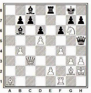 Posición de la partida de ajedrez Timman - Gereben (Madrid, 1971)