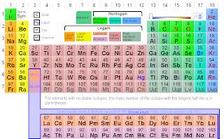 Bertambahnya 3 unsur kimia terbaru knowledge of galaxy para ilmuan jepang berhasil menemukan 3 unsur kimia terbaru dimana terjadinya penambahan jumlah unsir kimia pada tebel periodik ccuart Images