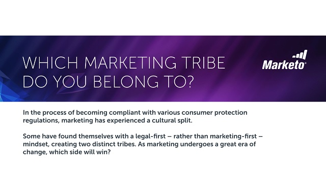 Marketing Post-GDPR: Two Tribes of Marketing