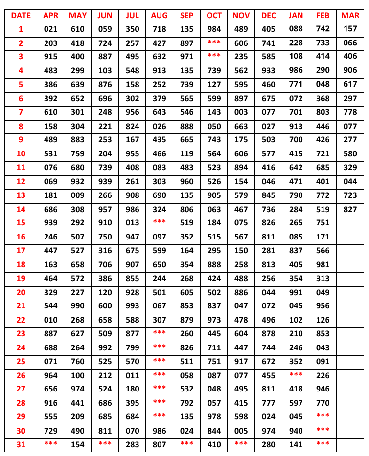 Kerala Lottery Result Monthly Chart 2017 Anti Feixista