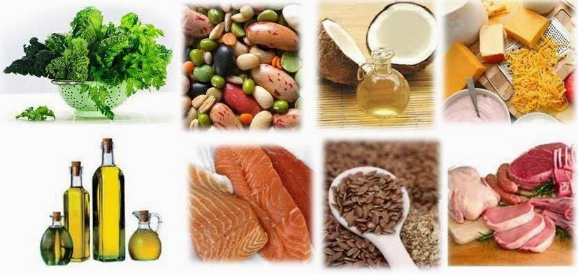 Tqi Diet Food List