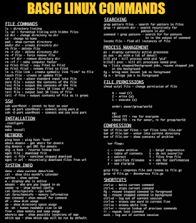 basic_linux_commands