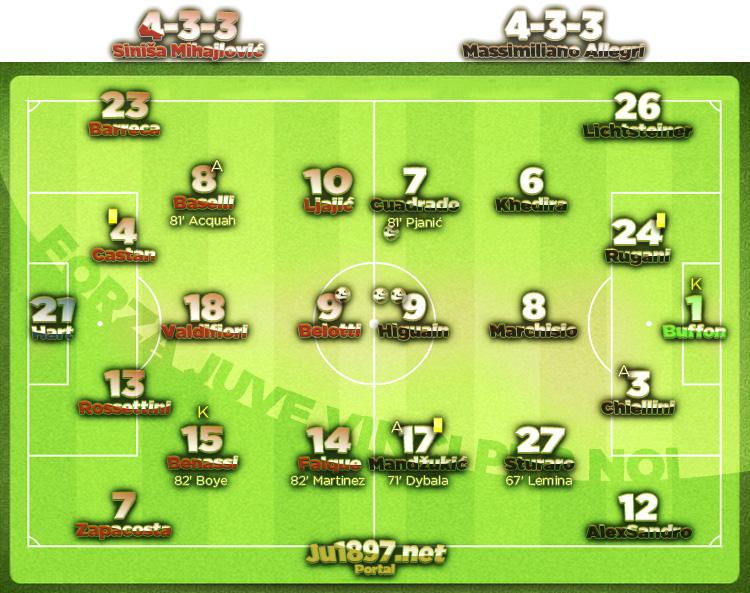 Serie A 2016/17 / 16. kolo / Torino - Juventus 1:3 (1:1)