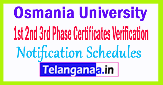 OUCET 2018 Certificate Verification Dates Schedule Fee Details