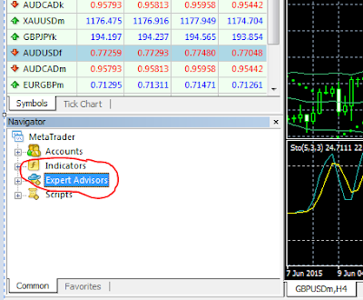 How to test forex indicators on a mac