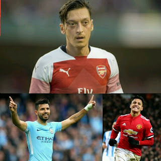 Top 10 highest paid footballers in English premier league 2019