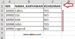 Sample data - afahru.com