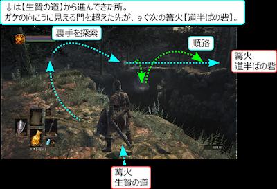 DarkSouls3 生贄の道 道半ばの砦 攻略 地図 マップ