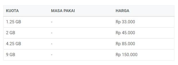 Paket Internet Termurah 8GB Rp 50.000 Tri 2
