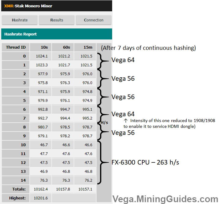 Vega MiningGuides com