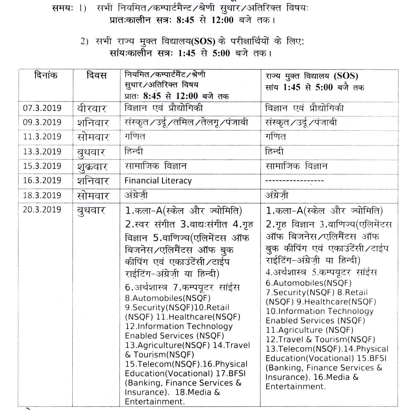 Hp Bose Matric 10th Class Examination Time Table 2019