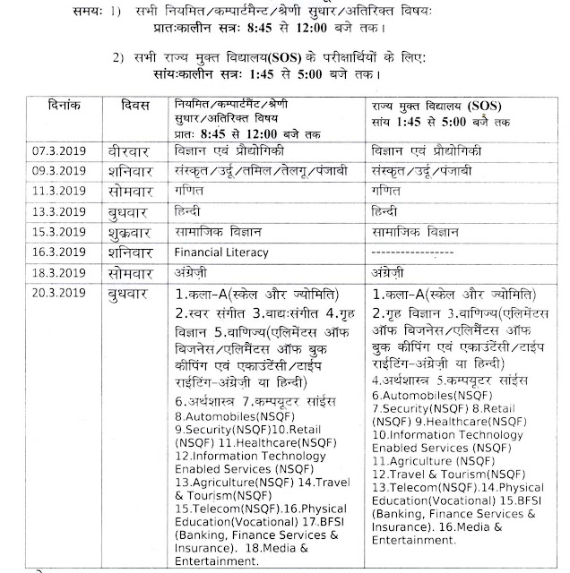 HPBOSE Matric Exam Time Table 2019