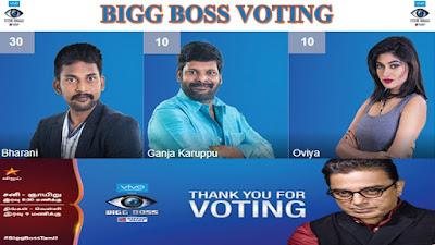 Vijay TV Bigg boss vote