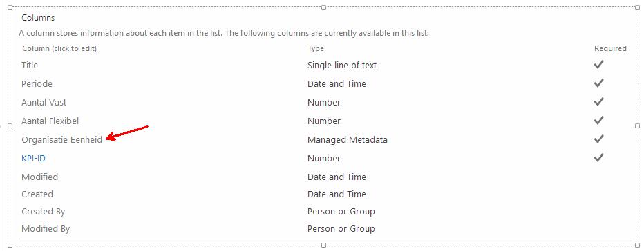 schoennie: No Managed Metadata columns in Power Query