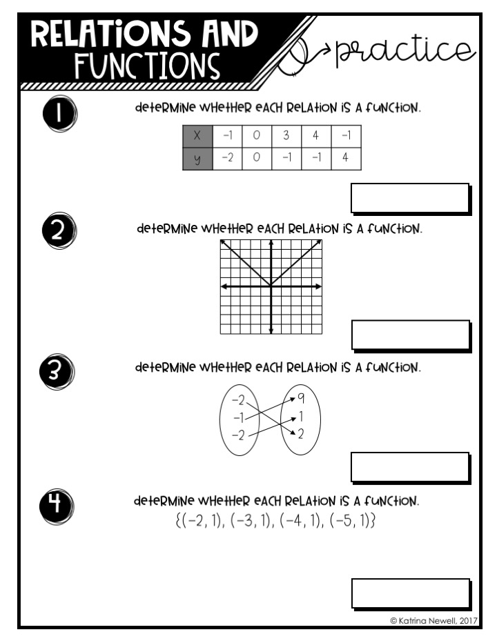 Relations and Functions Card Sort | Mrs  Newell's Math