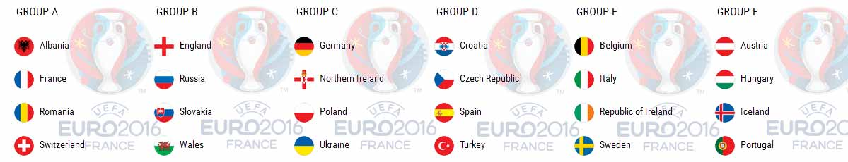 2016 UEFA Euro Championship Complete Match Schedule in Indian Standard Time (IST)