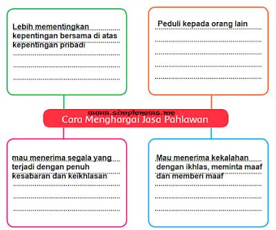 cara menghargai jasa para pahlawan bangsa - www.simplenews.me