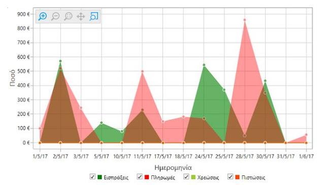 Ταμείο - Ελληνική εφαρμογή παρακολούθησης εξόδων - εσόδων για Windows (δωρεάν)