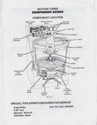 Kenmore Front Load Washer Diagram Kenmore 70 Series Washer