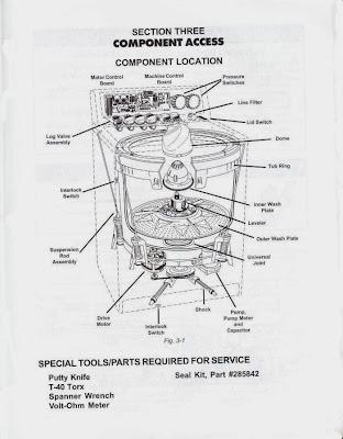 fisher paykel washing machine parts diagram vw golf mk1 ignition switch wiring ge |