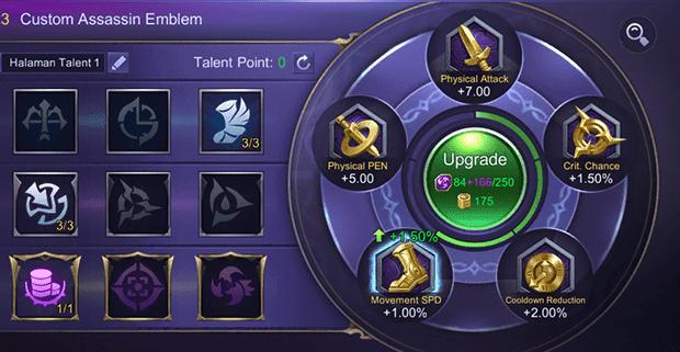 Emblem dan Talent Karrie